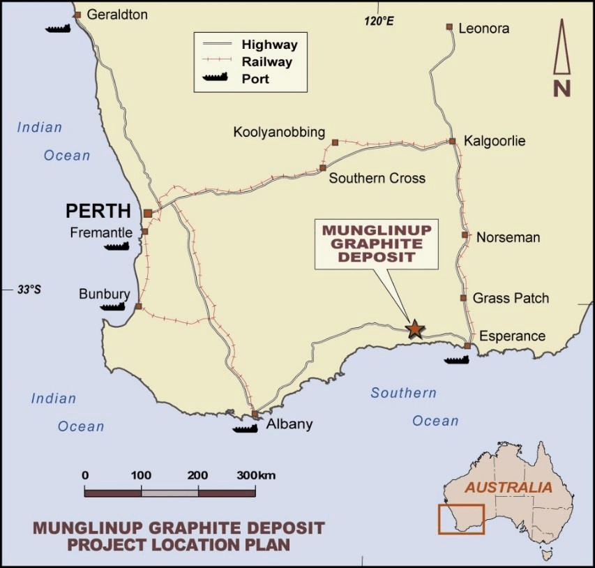 Munglinup Graphite Project | Mineral Commodities Ltd